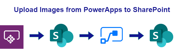 PowerApps Image Upload